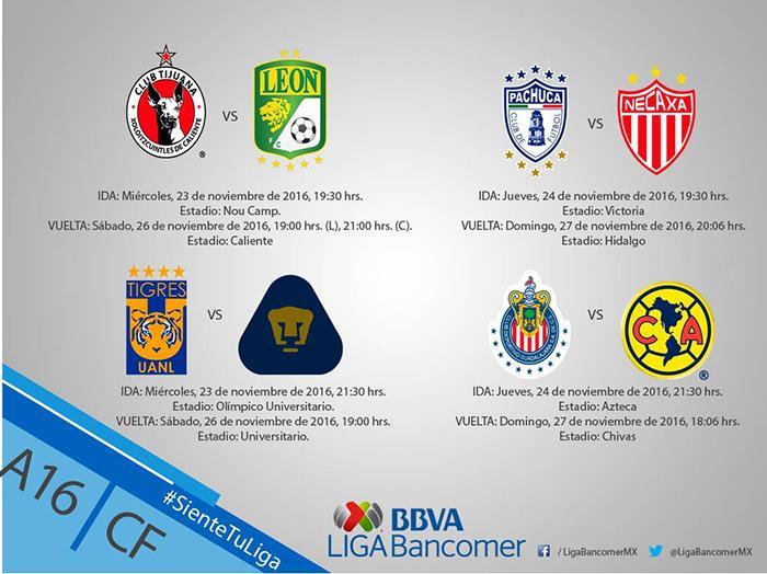 Así quedaron los horarios de liguilla del Apertura 2016
