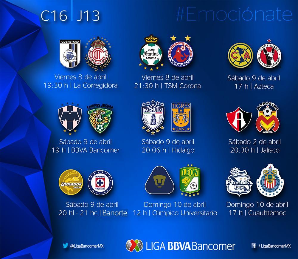 Tabla De Posiciones Del Torneo De Primera Division 2016 | Calendar ...