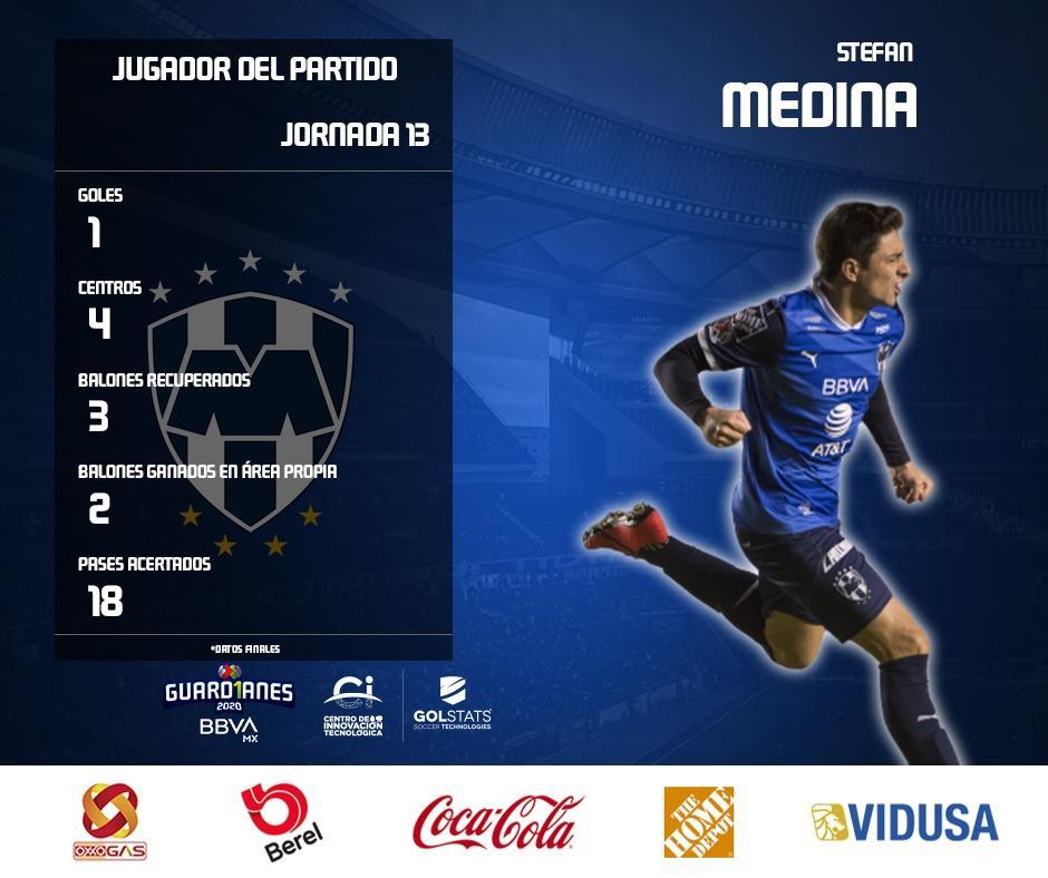 mceu 99792373421601863517115jpg 202010421910 - Monterrey saca la victoria en casa de Gallos Blancos