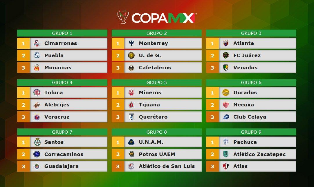 Calendario Copa.Copa Mx Pagina Oficial De La Liga Mexicana Del Futbol Profesional