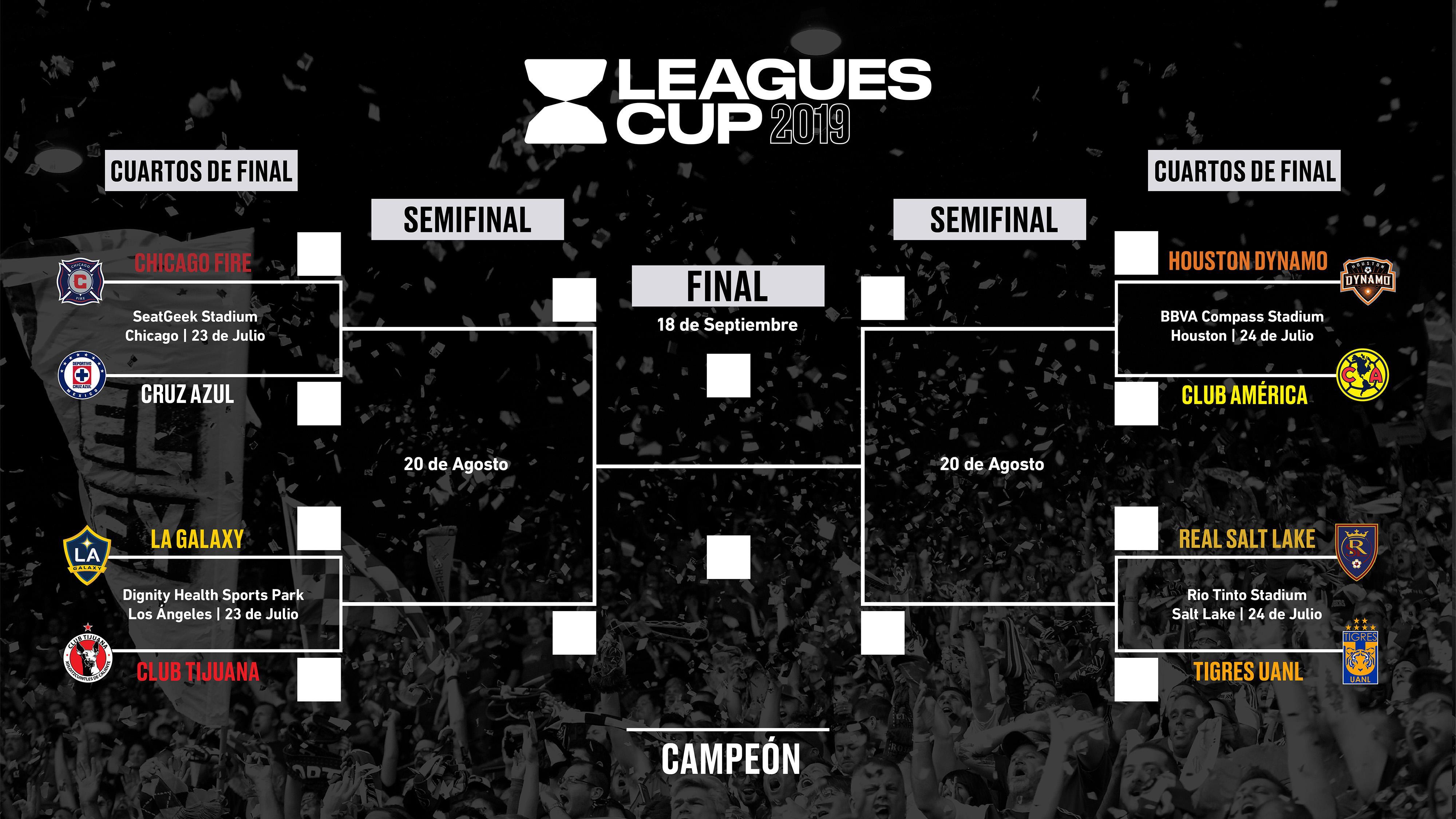 Calendario Futbol Liga Bbva 2020.Liga Bbva Calendario 2020